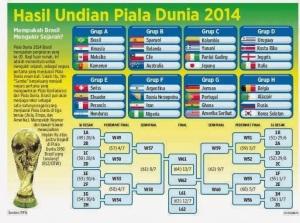 jadwal piala dunia 2014 brasil lengkap